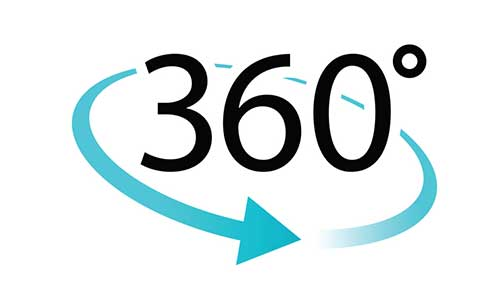 двойна стая 360 градуса